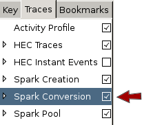 tick the spark creation/conversion boxes